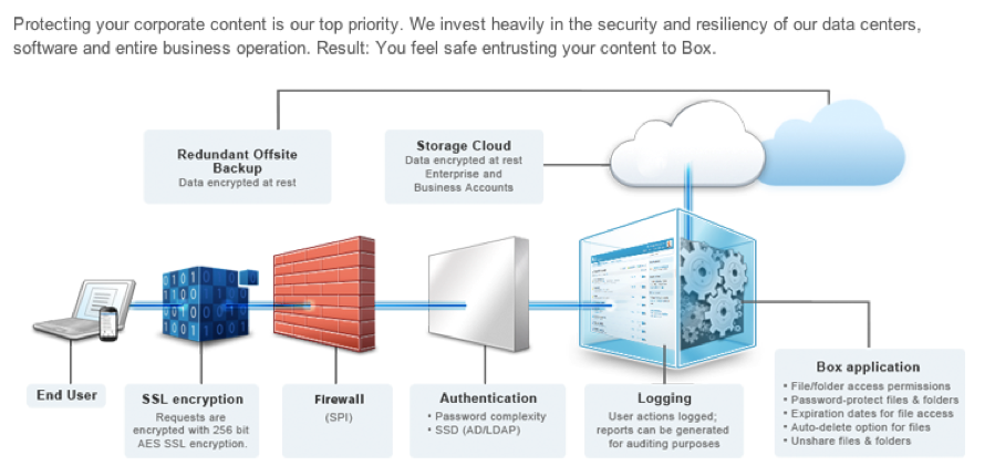 infrastructure and security Cloud, infrastructure & security xpertise are experts in recruiting cloud,  infrastructure & it security talent across the uk service analyst location:.